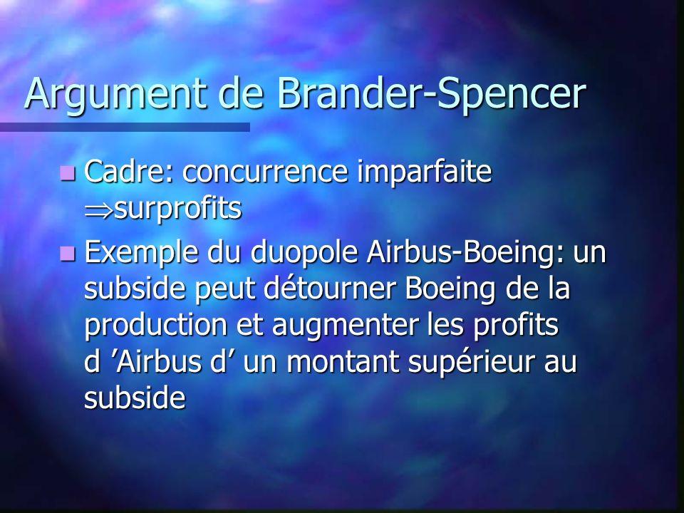 Argument de Brander-Spencer Cadre: concurrence imparfaite surprofits Cadre: concurrence imparfaite surprofits Exemple du duopole Airbus-Boeing: un sub