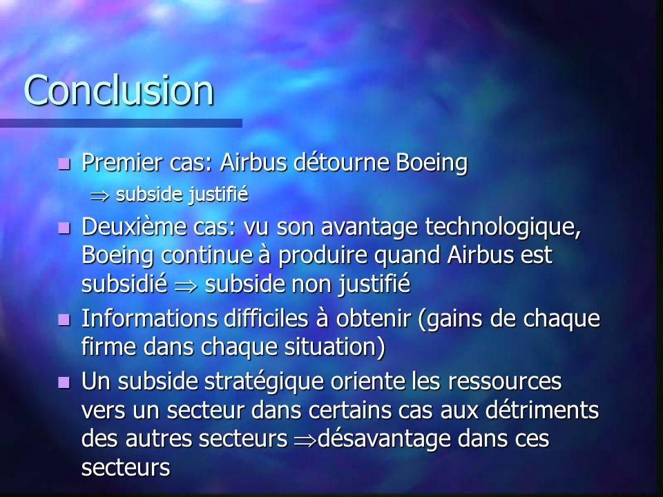 Conclusion Premier cas: Airbus détourne Boeing Premier cas: Airbus détourne Boeing subside justifié subside justifié Deuxième cas: vu son avantage tec