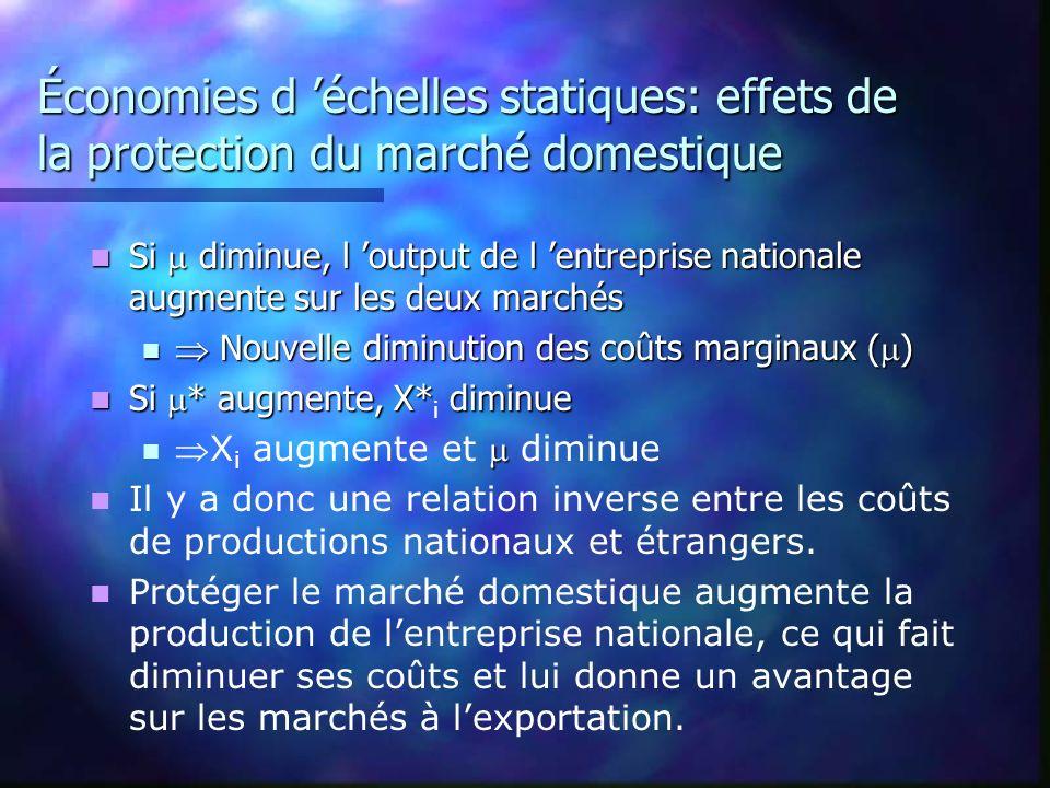 Économies d échelles statiques: effets de la protection du marché domestique Si diminue, l output de l entreprise nationale augmente sur les deux marc