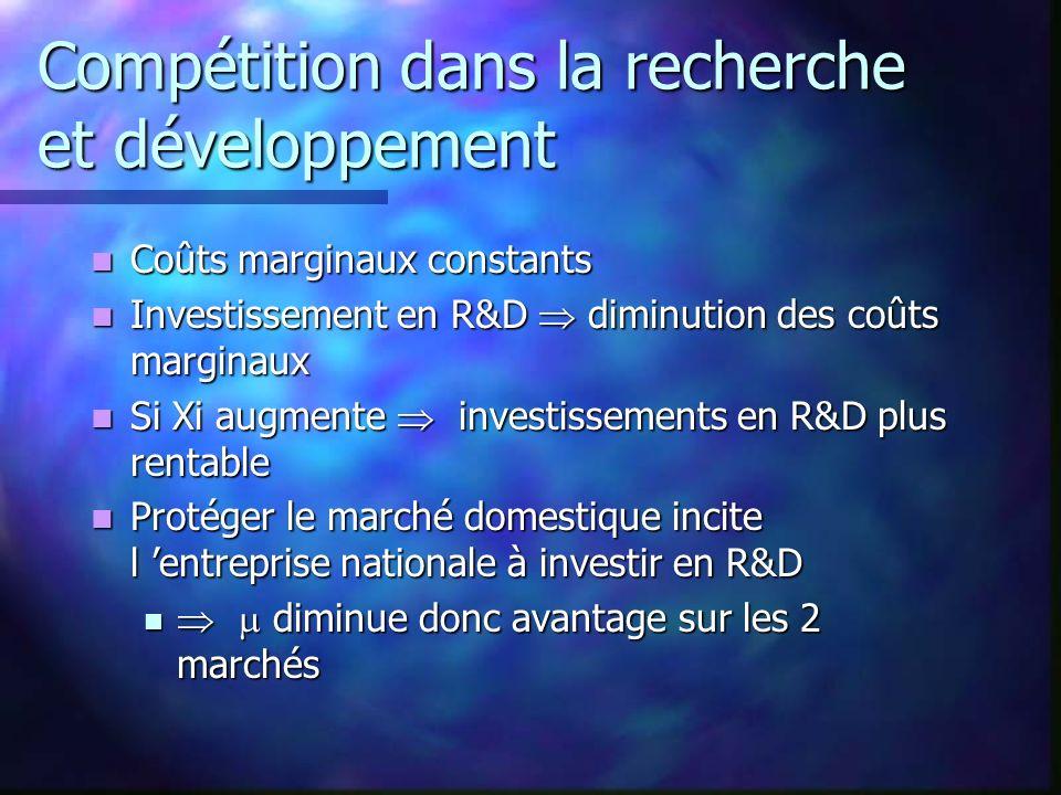 Compétition dans la recherche et développement Coûts marginaux constants Coûts marginaux constants Investissement en R&D diminution des coûts marginau