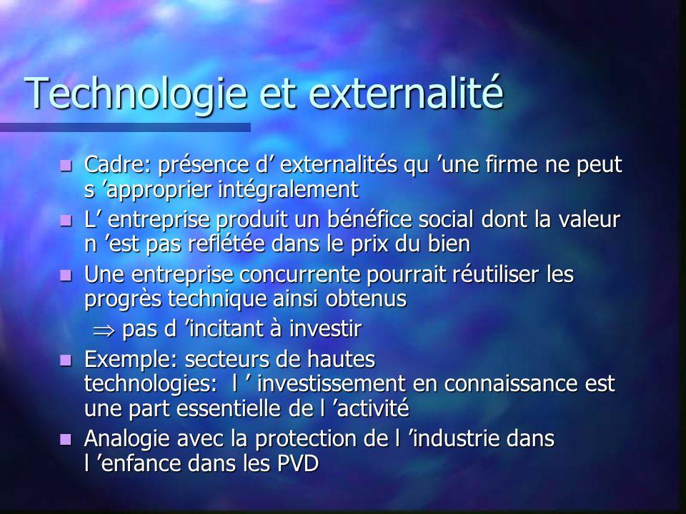 Technologie et externalité Cadre: présence d externalités qu une firme ne peut s approprier intégralement Cadre: présence d externalités qu une firme