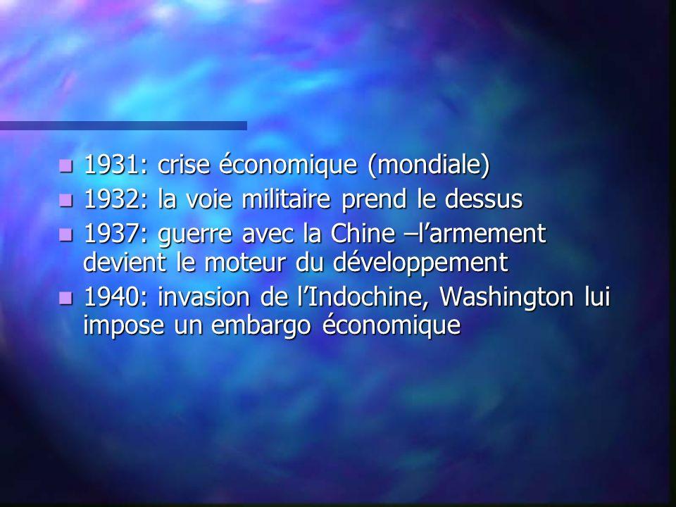 1931: crise économique (mondiale) 1931: crise économique (mondiale) 1932: la voie militaire prend le dessus 1932: la voie militaire prend le dessus 19