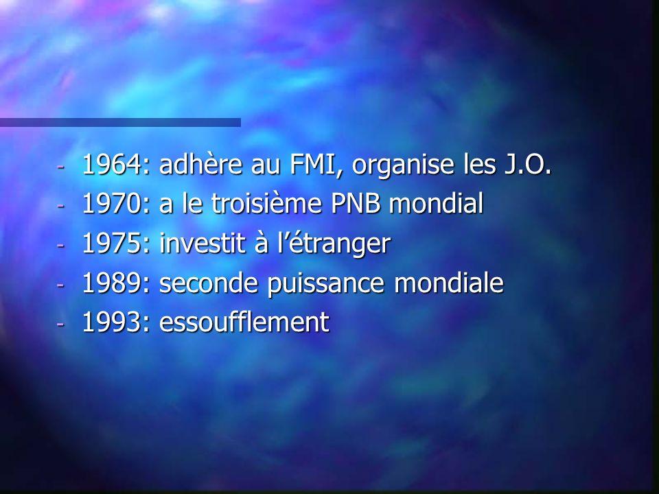 - 1964: adhère au FMI, organise les J.O. - 1970: a le troisième PNB mondial - 1975: investit à létranger - 1989: seconde puissance mondiale - 1993: es