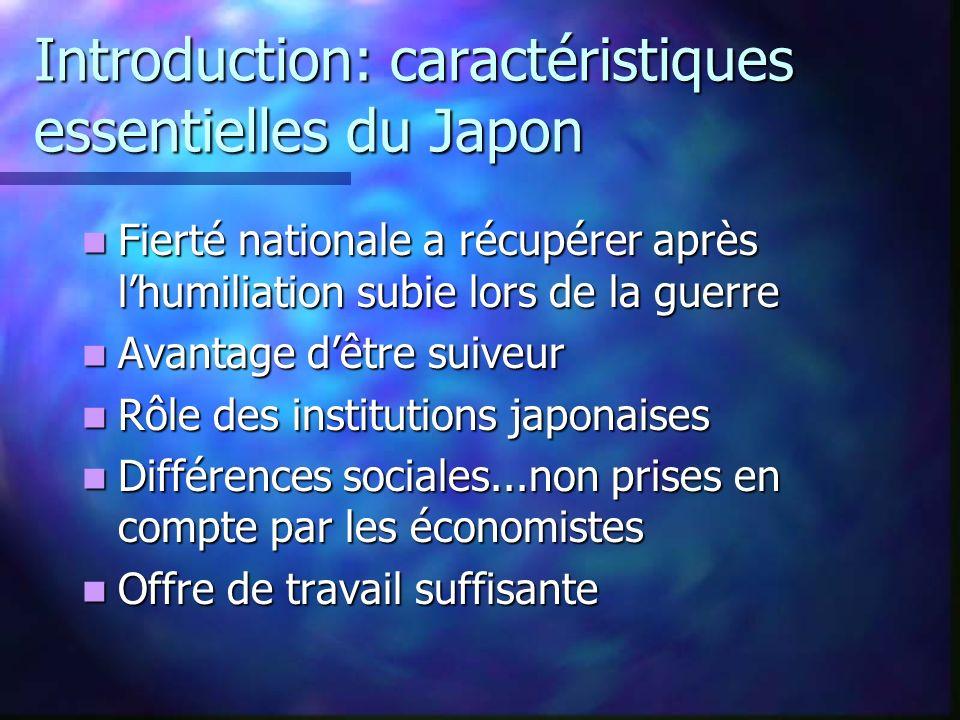 Introduction: caractéristiques essentielles du Japon Fierté nationale a récupérer après lhumiliation subie lors de la guerre Fierté nationale a récupé