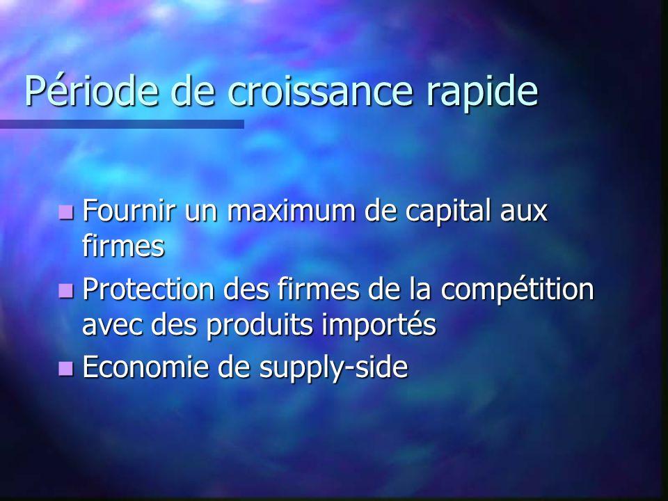 Période de croissance rapide Fournir un maximum de capital aux firmes Fournir un maximum de capital aux firmes Protection des firmes de la compétition