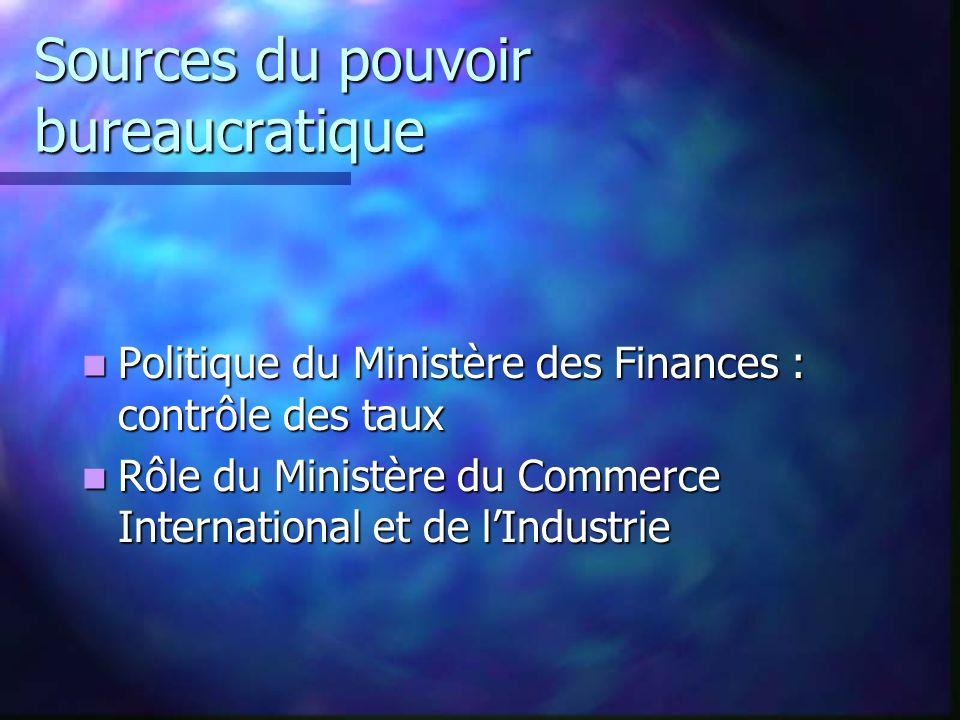Sources du pouvoir bureaucratique Politique du Ministère des Finances : contrôle des taux Politique du Ministère des Finances : contrôle des taux Rôle