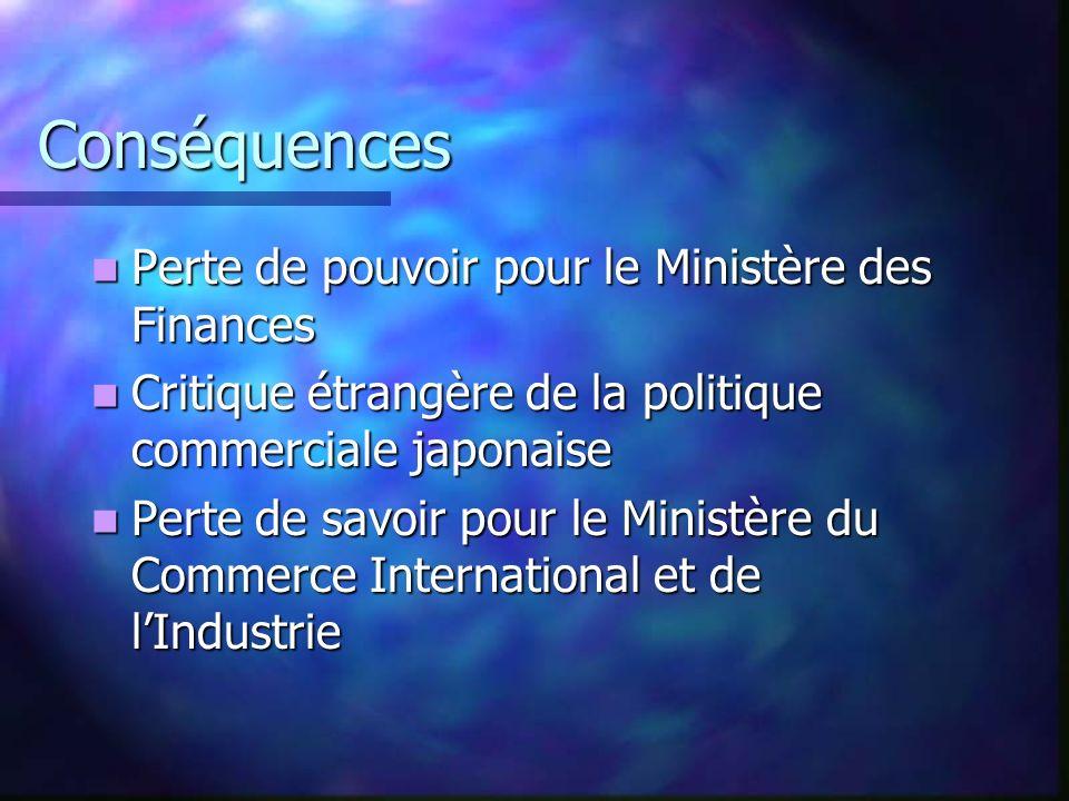 Conséquences Perte de pouvoir pour le Ministère des Finances Perte de pouvoir pour le Ministère des Finances Critique étrangère de la politique commer
