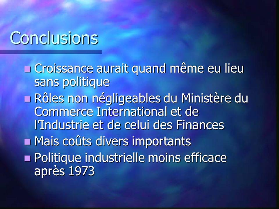 Conclusions Croissance aurait quand même eu lieu sans politique Croissance aurait quand même eu lieu sans politique Rôles non négligeables du Ministèr
