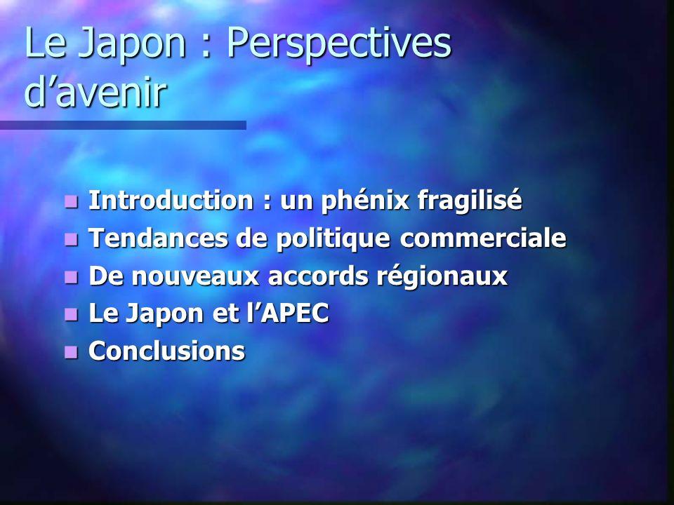 Le Japon : Perspectives davenir Introduction : un phénix fragilisé Introduction : un phénix fragilisé Tendances de politique commerciale Tendances de