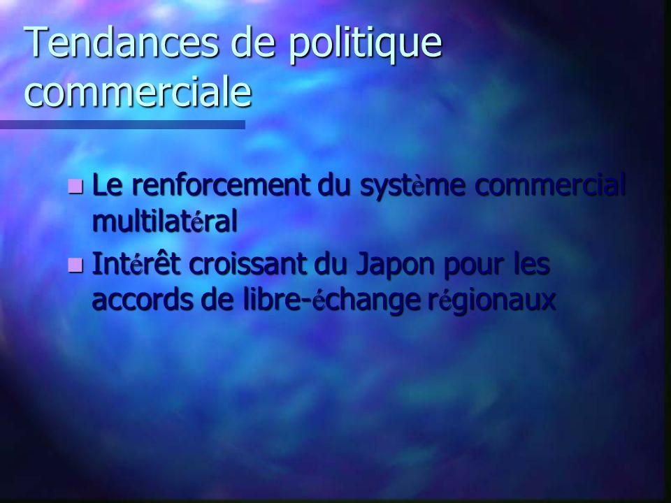 Tendances de politique commerciale Le renforcement du syst è me commercial multilat é ral Le renforcement du syst è me commercial multilat é ral Int é