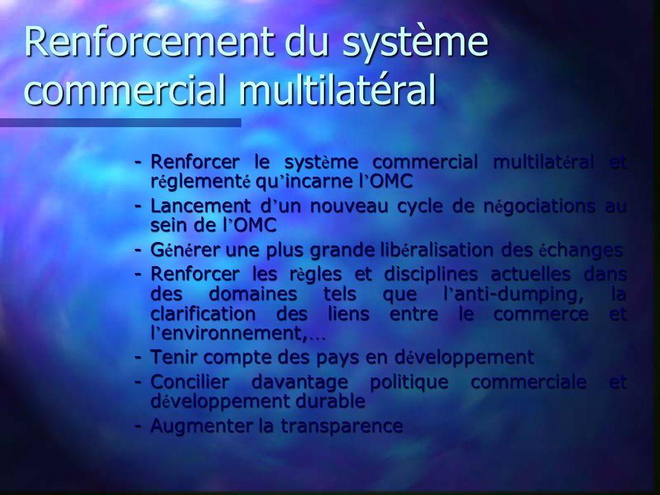 Renforcement du système commercial multilatéral -Renforcer le syst è me commercial multilat é ral et r é glement é qu incarne l OMC -Lancement d un no