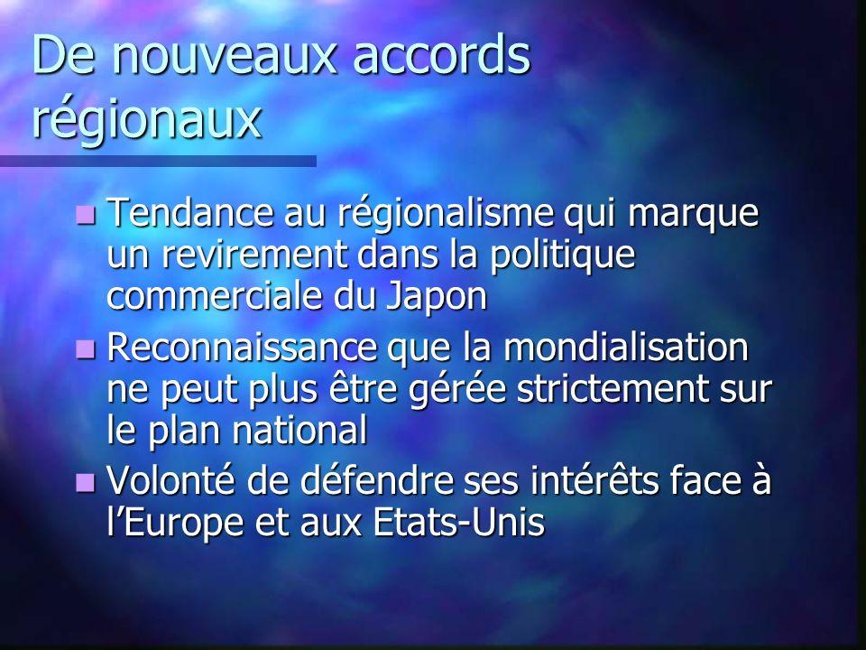 De nouveaux accords régionaux Tendance au régionalisme qui marque un revirement dans la politique commerciale du Japon Tendance au régionalisme qui ma