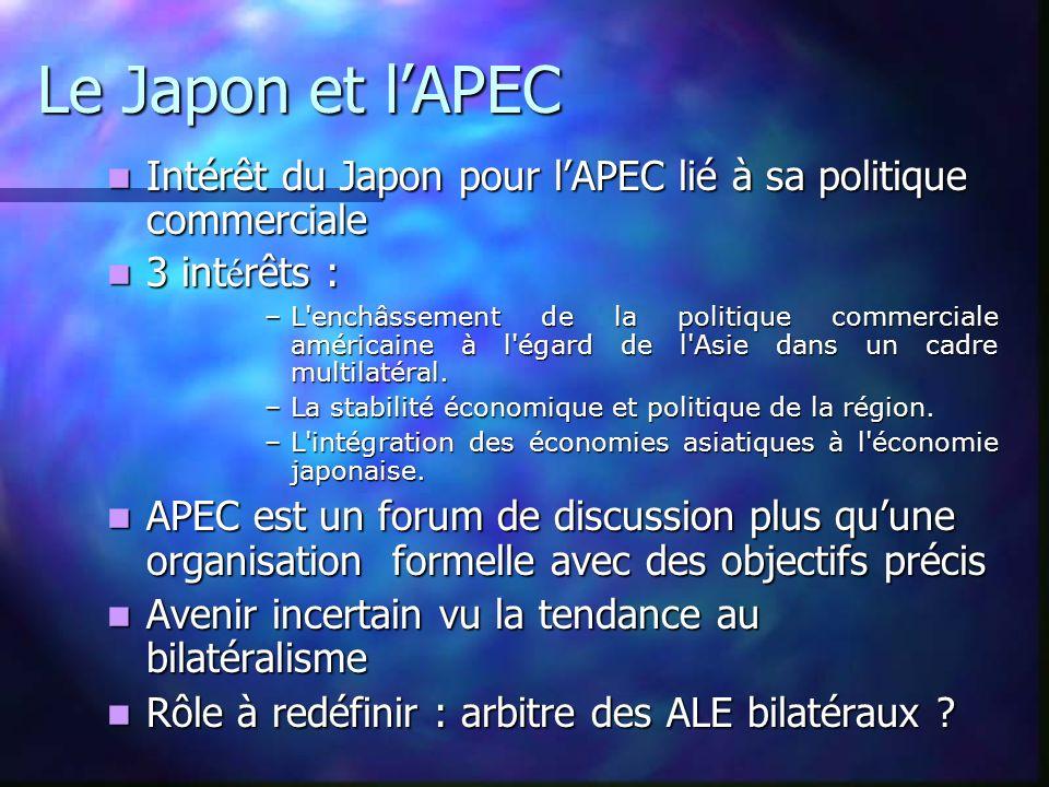 Le Japon et lAPEC Intérêt du Japon pour lAPEC lié à sa politique commerciale Intérêt du Japon pour lAPEC lié à sa politique commerciale 3 int é rêts :