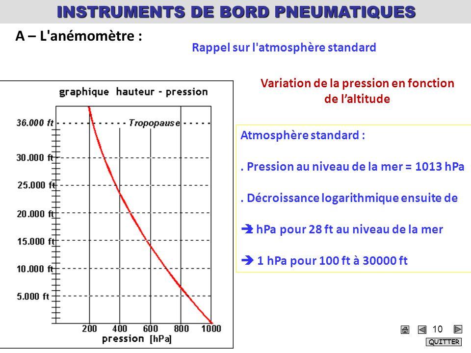 10 Variation de la pression en fonction de laltitude Atmosphère standard :. Pression au niveau de la mer = 1013 hPa. Décroissance logarithmique ensuit