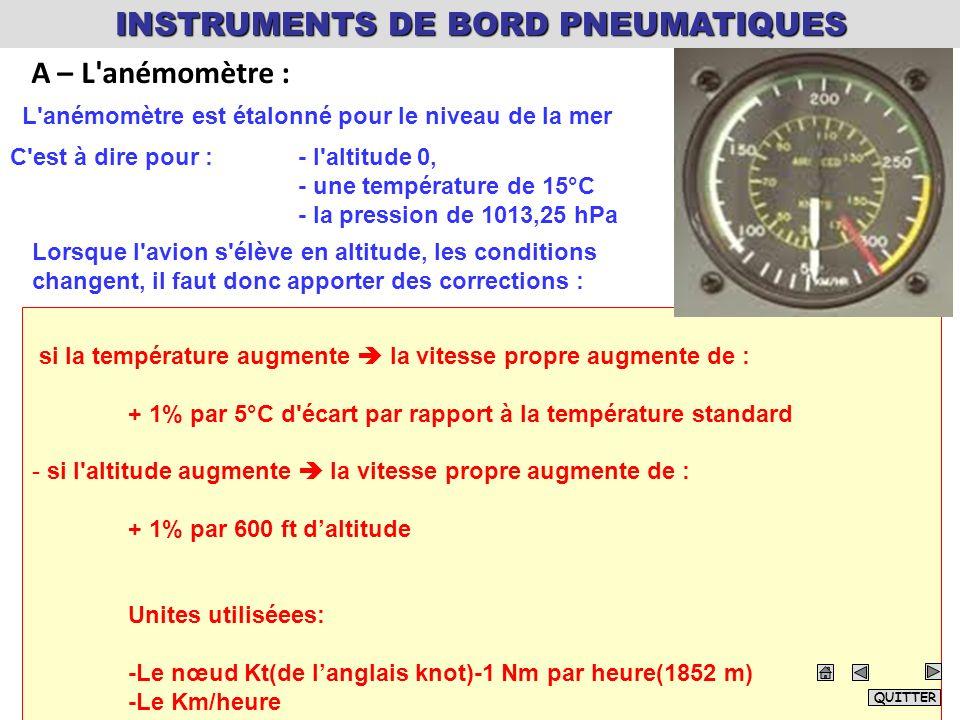 11 L anémomètre est étalonné pour le niveau de la mer C est à dire pour :- l altitude 0, - une température de 15°C - la pression de 1013,25 hPa Lorsque l avion s élève en altitude, les conditions changent, il faut donc apporter des corrections : si la température augmente la vitesse propre augmente de : + 1% par 5°C d écart par rapport à la température standard - si l altitude augmente la vitesse propre augmente de : + 1% par 600 ft daltitude Unites utiliséees: -Le nœud Kt(de langlais knot)-1 Nm par heure(1852 m) -Le Km/heure INSTRUMENTS DE BORD PNEUMATIQUES A – L anémomètre : QUITTER