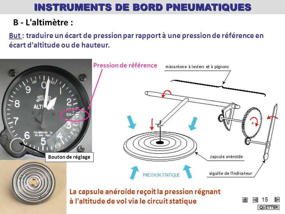 La capsule anéroïde reçoit la pression régnant à l altitude de vol via le circuit statique But : traduire un écart de pression par rapport à une pression de référence en écart d altitude ou de hauteur.
