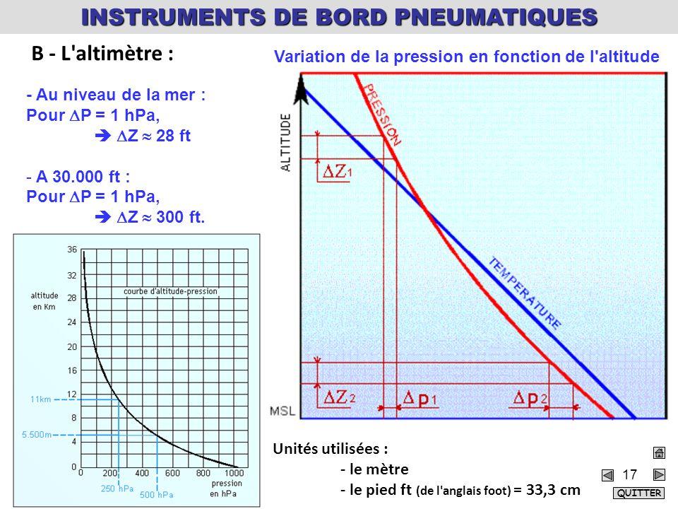 17 Variation de la pression en fonction de l'altitude - Au niveau de la mer : Pour P = 1 hPa, Z 28 ft - A 30.000 ft : Pour P = 1 hPa, Z 300 ft. Unités