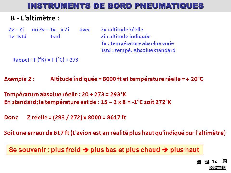 INSTRUMENTS DE BORD PNEUMATIQUES B - L altimètre : Exemple 2 : Altitude indiquée = 8000 ft et température réelle = + 20°C Température absolue réelle : 20 + 273 = 293°K En standard; la température est de : 15 – 2 x 8 = -1°C soit 272°K Donc Z réelle = (293 / 272) x 8000 = 8617 ft Soit une erreur de 617 ft (L avion est en réalité plus haut qu indiqué par l altimètre) Se souvenir : plus froid plus bas et plus chaud plus haut Zv = Ziou Zv = Tv x Zi avec Zv :altitude réelle Tv Tstd TstdZi : altitude indiquée Tv : température absolue vraie Tstd : tempé.
