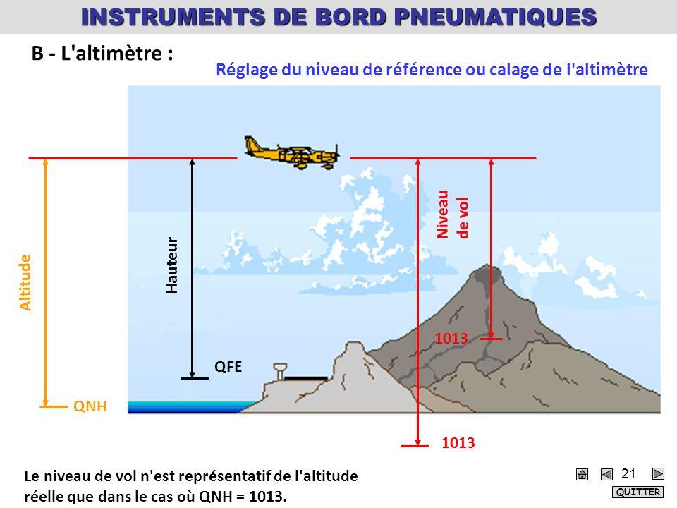 21 QNH Altitude QFE Hauteur 1013 Niveau de vol Le niveau de vol n'est représentatif de l'altitude réelle que dans le cas où QNH = 1013. Réglage du niv