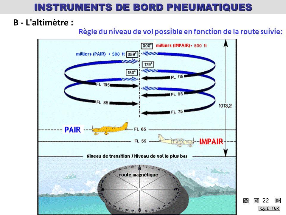 22 Règle du niveau de vol possible en fonction de la route suivie: INSTRUMENTS DE BORD PNEUMATIQUES B - L altimètre : QUITTER