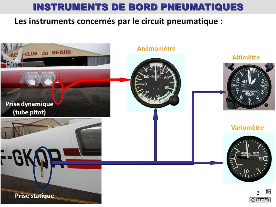 Anémomètre INSTRUMENTS DE BORD PNEUMATIQUES Les instruments concernés par le circuit pneumatique : Prise statique Altimètre QUITTER Prise dynamique (tube pitot) Variomètre 3