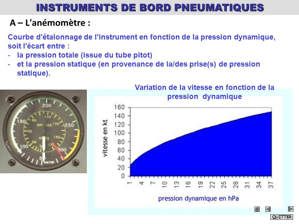 7 Variation de la vitesse en fonction de la pression dynamique INSTRUMENTS DE BORD PNEUMATIQUES Courbe d étalonnage de l instrument en fonction de la pression dynamique, soit l écart entre : -la pression totale (issue du tube pitot) -et la pression statique (en provenance de la/des prise(s) de pression statique).