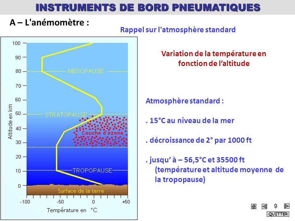 INSTRUMENTS DE BORD PNEUMATIQUES A – L anémomètre : Rappel sur l atmosphère standard Variation de la température en fonction de laltitude Atmosphère standard :.