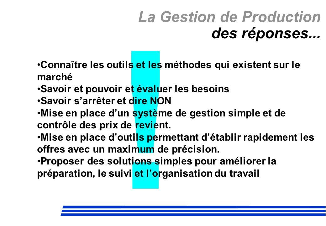 ! La Gestion de Production des réponses... Connaître les outils et les méthodes qui existent sur le marché Savoir et pouvoir et évaluer les besoins Sa