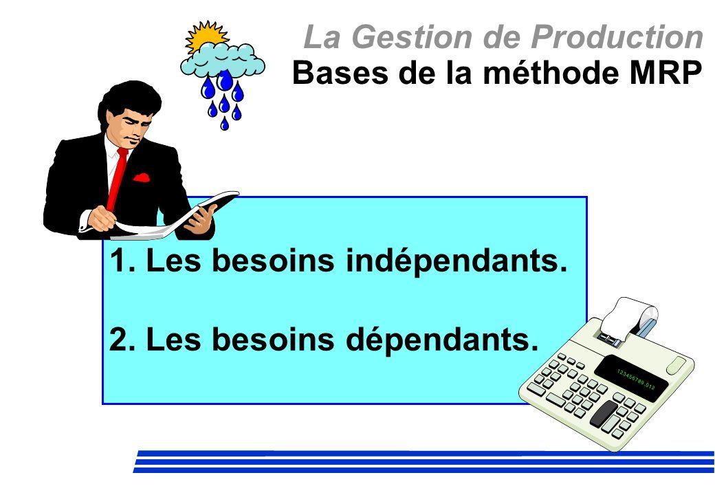 1. Les besoins indépendants. 2. Les besoins dépendants. La Gestion de Production Bases de la méthode MRP