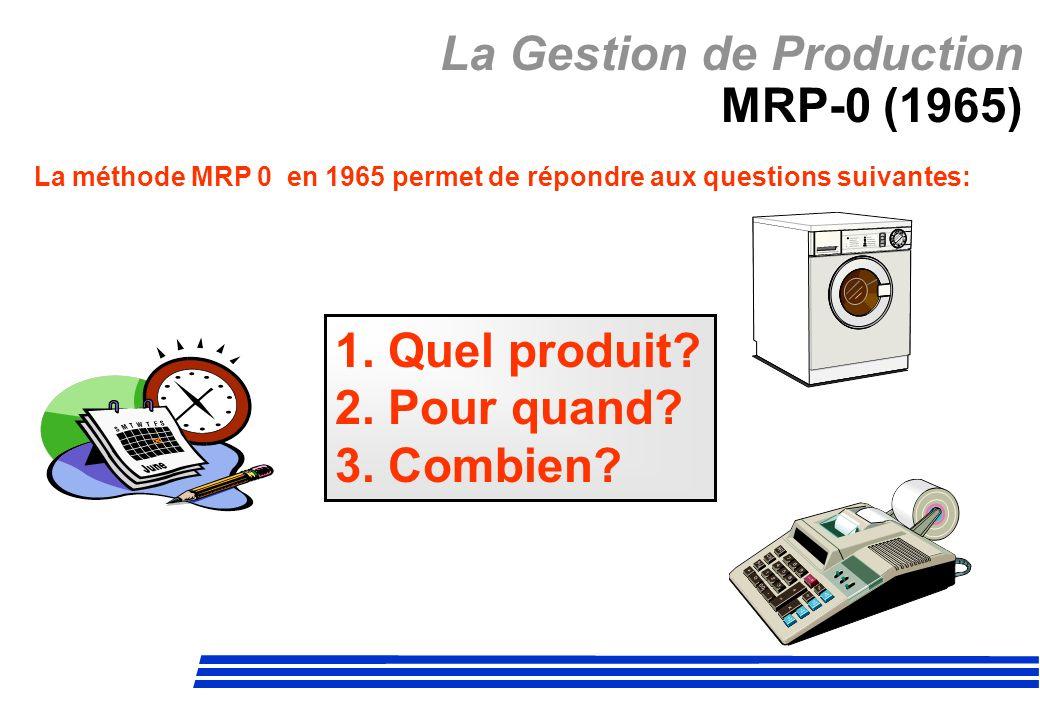 La Gestion de Production MRP-0 (1965) La méthode MRP 0 en 1965 permet de répondre aux questions suivantes: 1. Quel produit? 2. Pour quand? 3. Combien?
