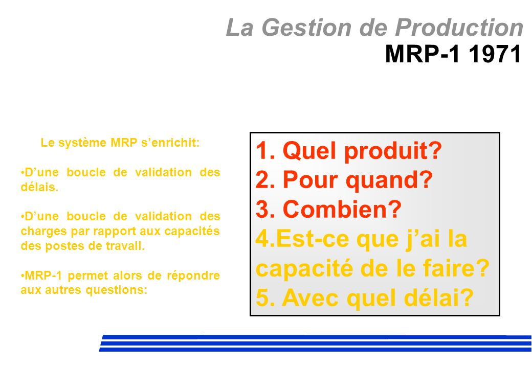 La Gestion de Production MRP-1 1971 1. Quel produit? 2. Pour quand? 3. Combien? 4.Est-ce que jai la capacité de le faire? 5. Avec quel délai? Le systè