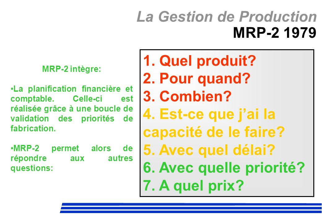 La Gestion de Production MRP-2 1979 MRP-2 intègre: La planification financière et comptable. Celle-ci est réalisée grâce à une boucle de validation de