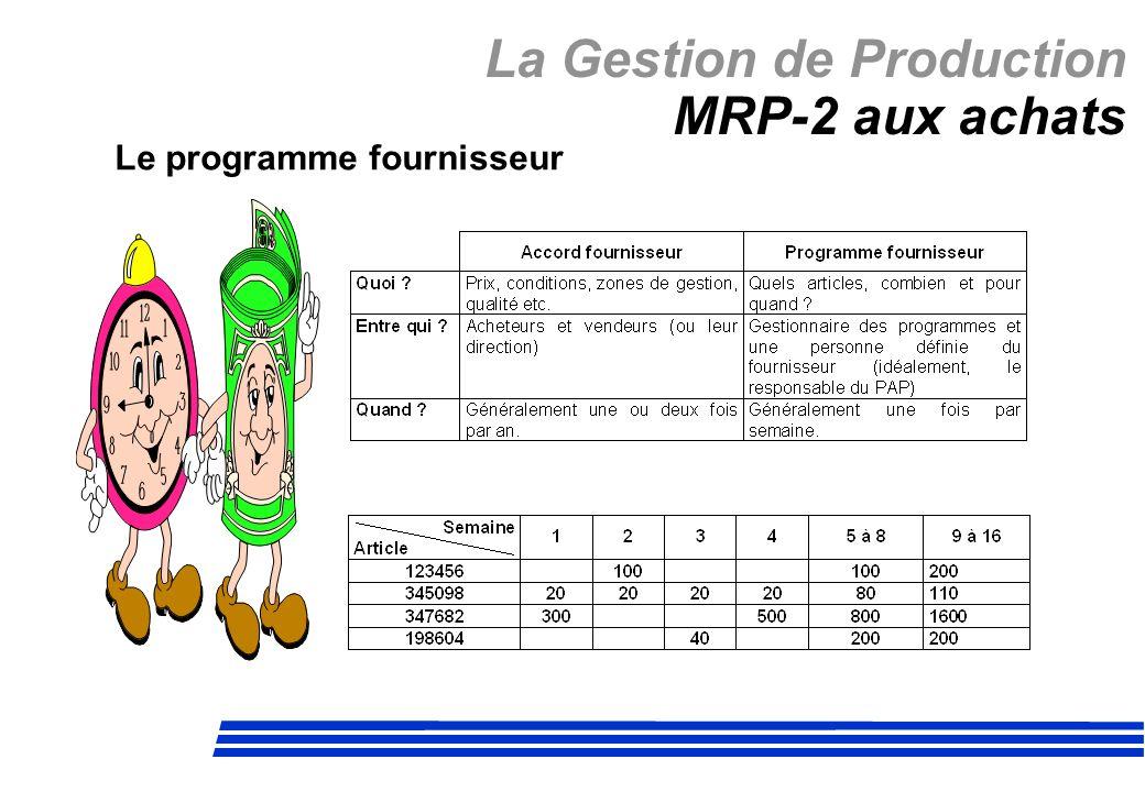 La Gestion de Production MRP-2 aux achats Le programme fournisseur