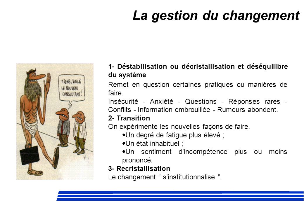 La gestion du changement 1- Déstabilisation ou décristallisation et déséquilibre du système Remet en question certaines pratiques ou manières de faire