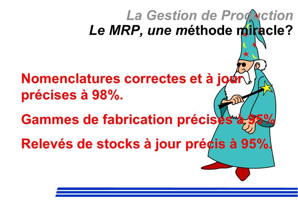 La Gestion de Production Le MRP, une méthode miracle? Nomenclatures correctes et à jour précises à 98%. Gammes de fabrication précises à 95% Relevés d