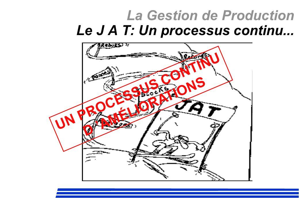 La Gestion de Production Le J A T: Un processus continu... UN PROCESSUS CONTINU D AMÉLIORATIONS