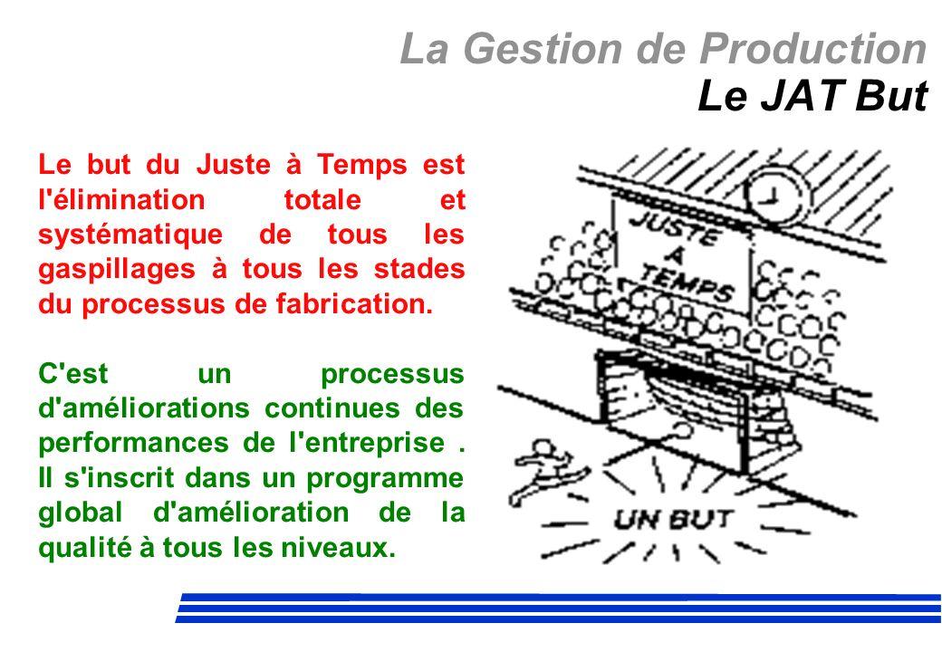 La Gestion de Production Le JAT But Le but du Juste à Temps est l'élimination totale et systématique de tous les gaspillages à tous les stades du proc