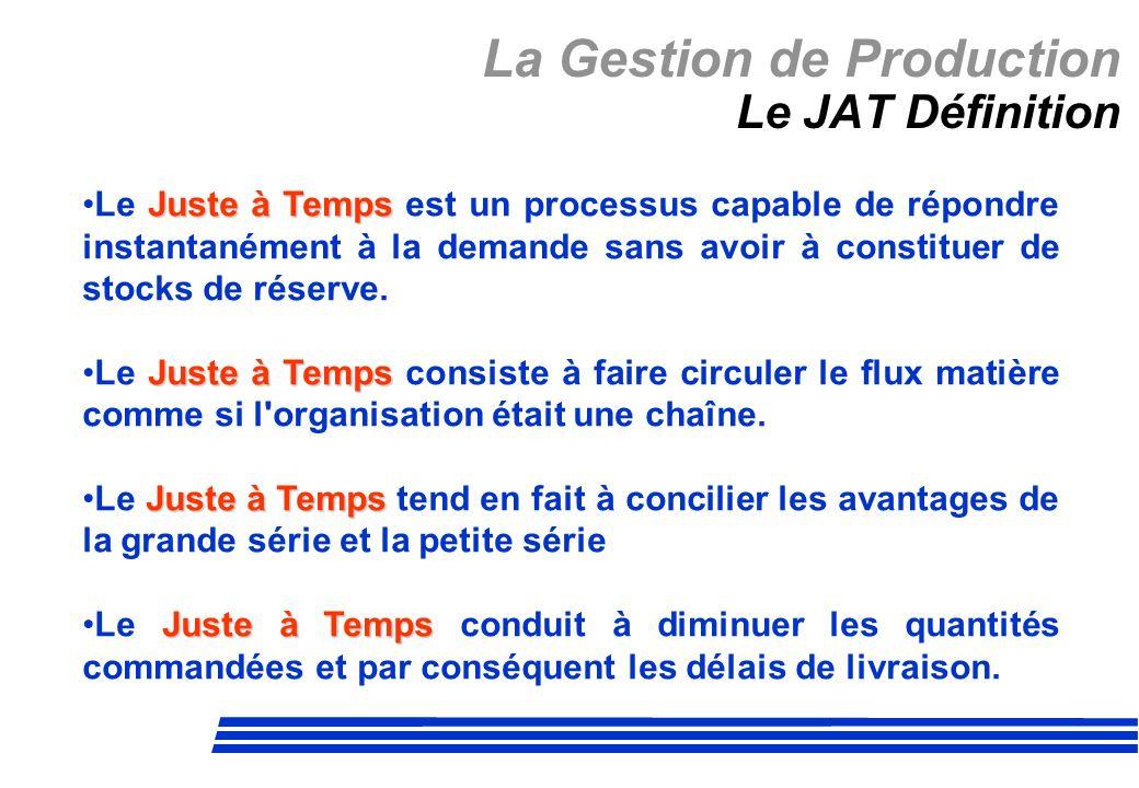 La Gestion de Production Le JAT Définition Juste à TempsLe Juste à Temps est un processus capable de répondre instantanément à la demande sans avoir à