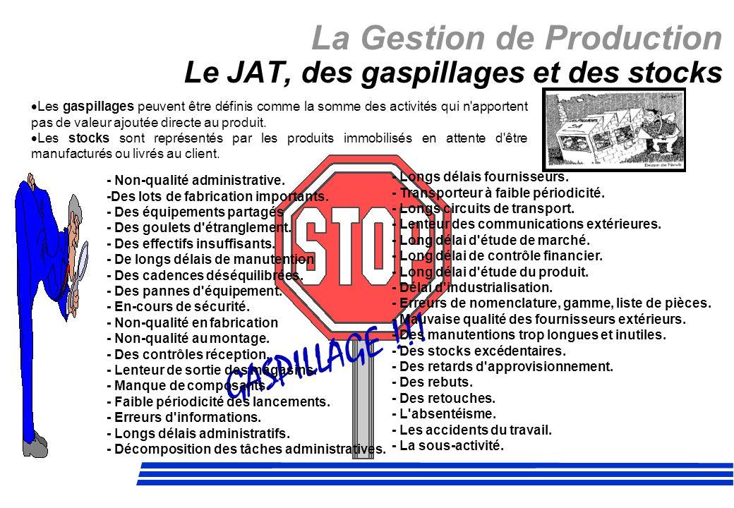 La Gestion de Production Le JAT, des gaspillages et des stocks GASPILLAGE !!! Les gaspillages peuvent être définis comme la somme des activités qui n'