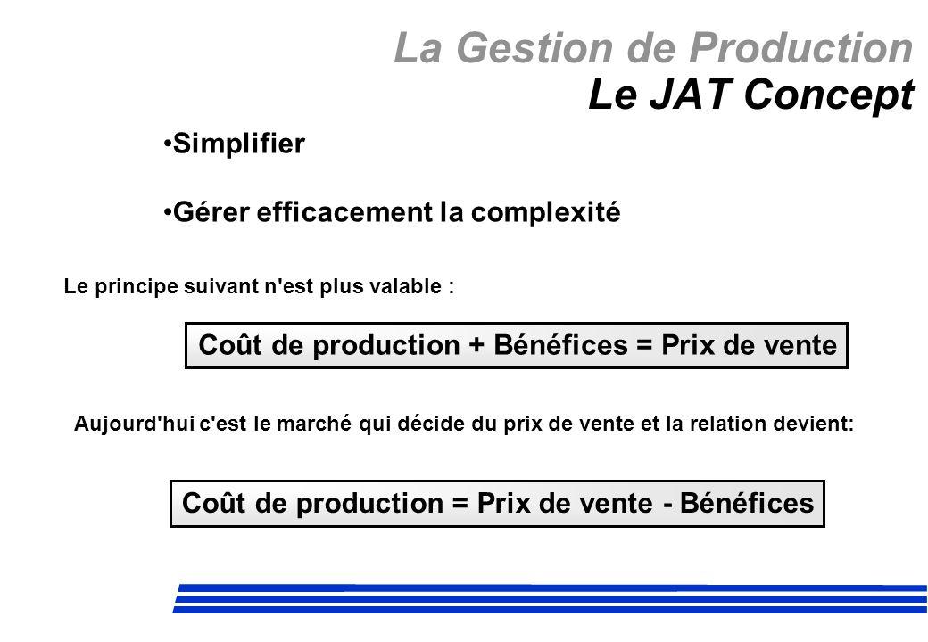 La Gestion de Production Le JAT Concept Simplifier Gérer efficacement la complexité Le principe suivant n'est plus valable : Coût de production + Béné