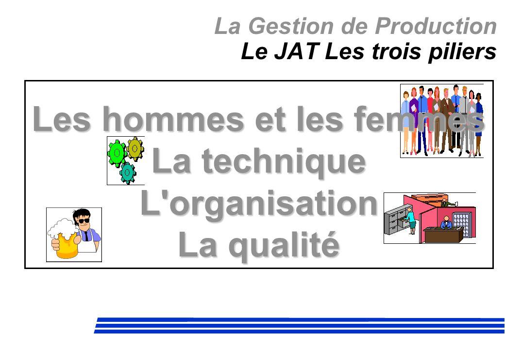 Les hommes et les femmes La technique L'organisation La qualité La Gestion de Production Le JAT Les trois piliers