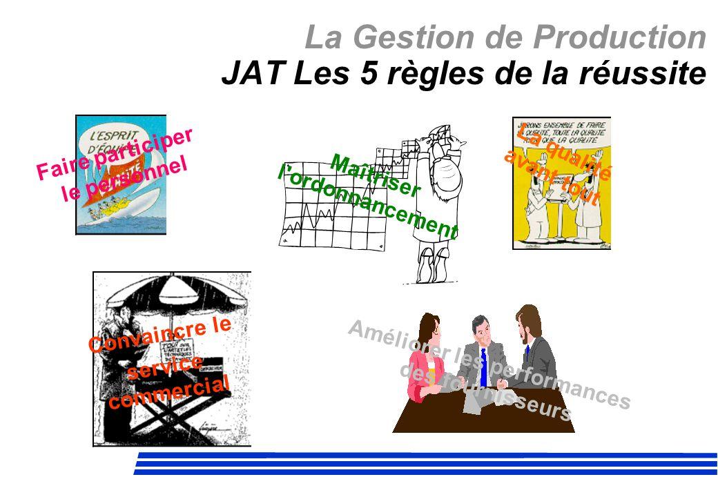 La Gestion de Production JAT Les 5 règles de la réussite Faire participer le personnel La qualité avant tout Convaincre le service commercial Maîtrise