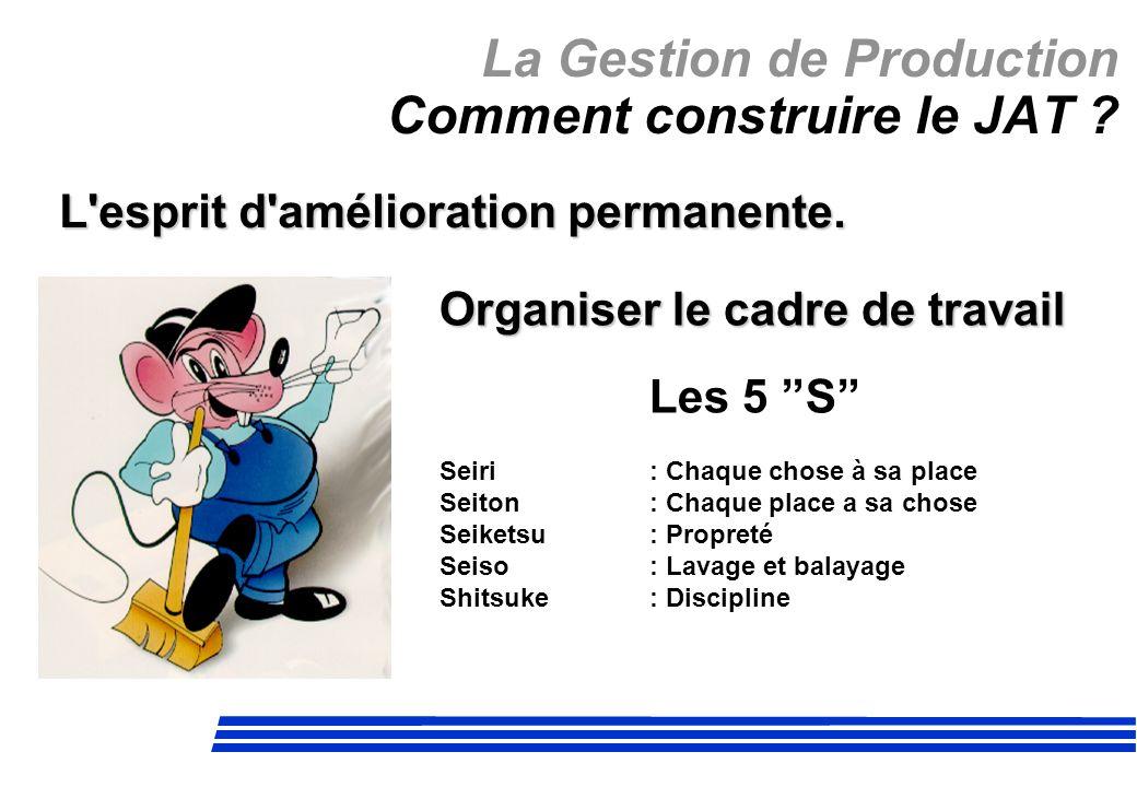 La Gestion de Production Comment construire le JAT ? Organiser le cadre de travail Les 5 S Seiri : Chaque chose à sa place Seiton : Chaque place a sa