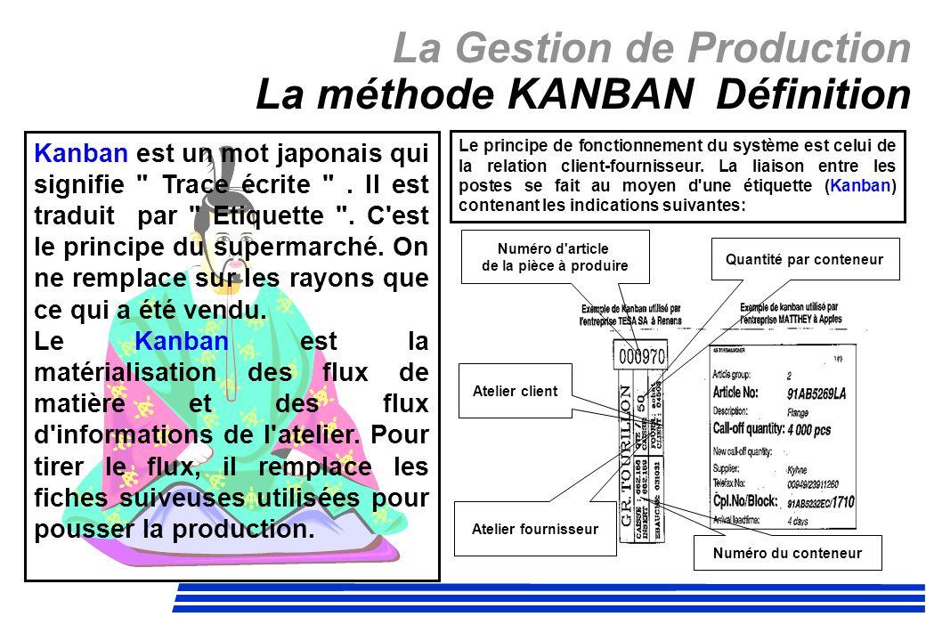 La Gestion de Production La méthode KANBAN Définition Kanban est un mot japonais qui signifie