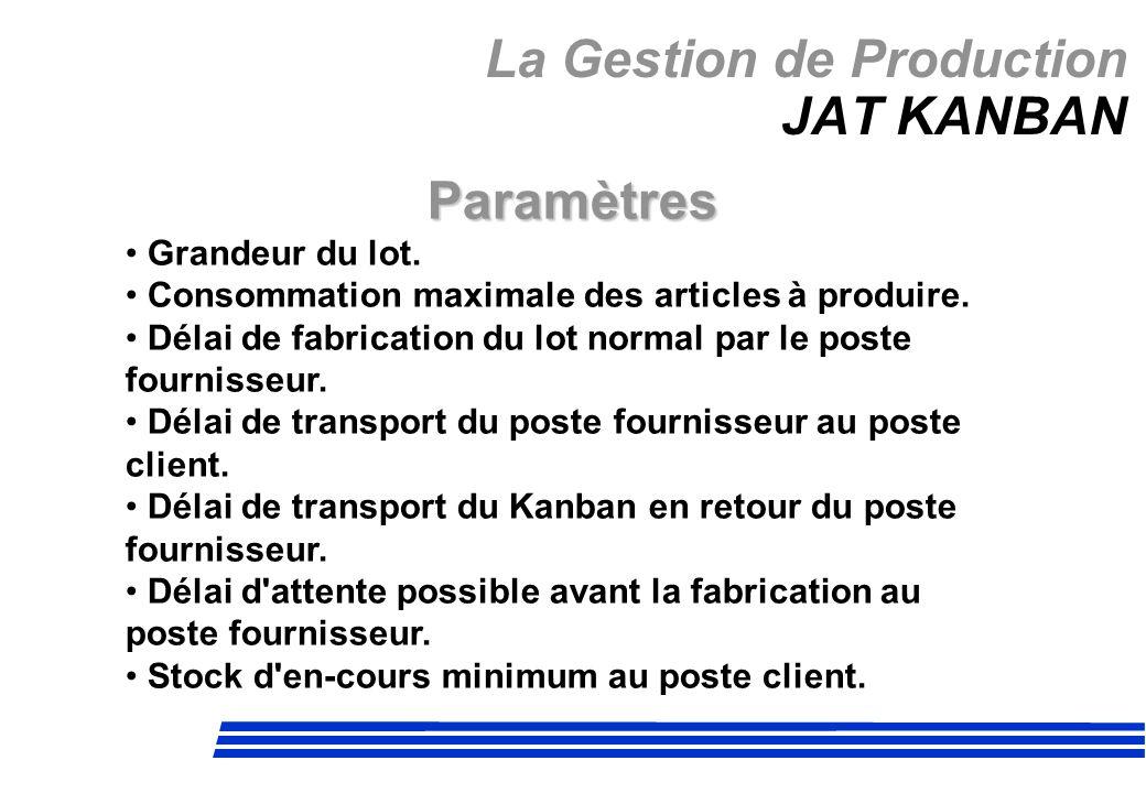 La Gestion de Production JAT KANBAN Paramètres Grandeur du lot. Consommation maximale des articles à produire. Délai de fabrication du lot normal par