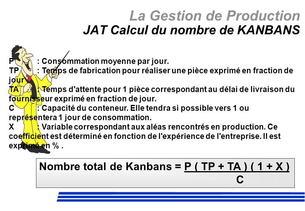 La Gestion de Production JAT Calcul du nombre de KANBANS P : Consommation moyenne par jour. TP: Temps de fabrication pour réaliser une pièce exprimé e