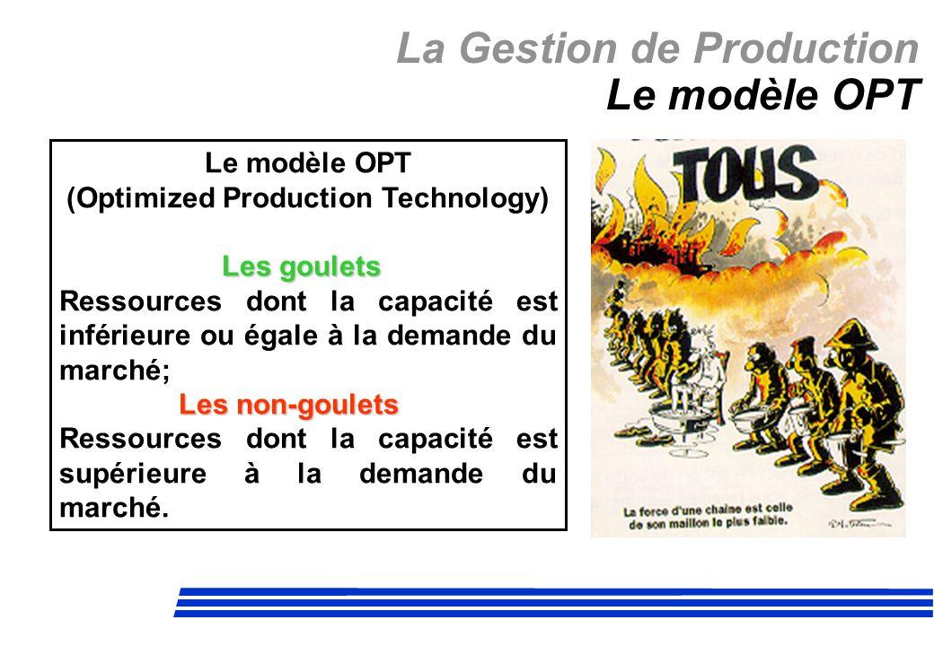 La Gestion de Production Le modèle OPT Le modèle OPT (Optimized Production Technology) Les goulets Ressources dont la capacité est inférieure ou égale