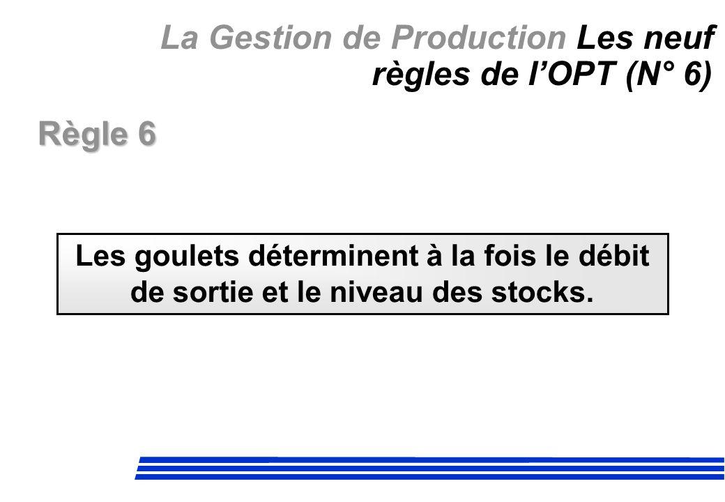La Gestion de Production Les neuf règles de lOPT (N° 6) Règle 6 Les goulets déterminent à la fois le débit de sortie et le niveau des stocks.