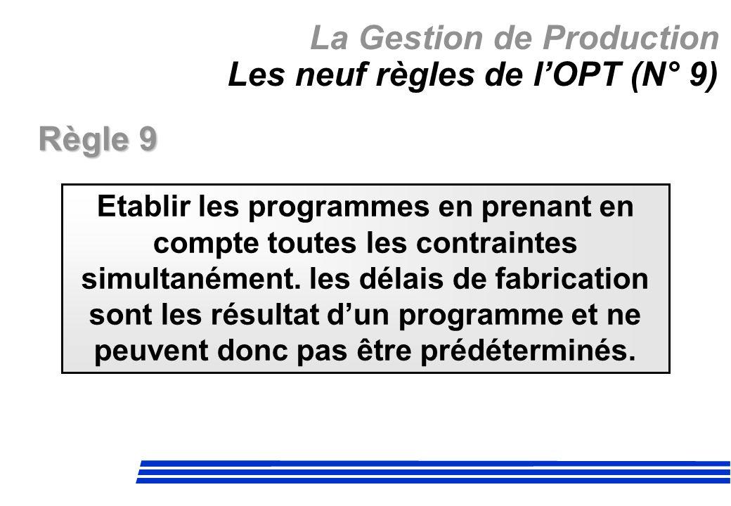 La Gestion de Production Les neuf règles de lOPT (N° 9) Règle 9 Etablir les programmes en prenant en compte toutes les contraintes simultanément. les
