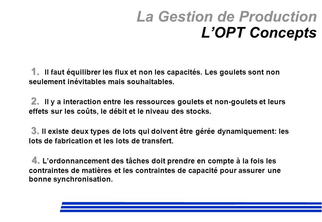 La Gestion de Production LOPT Concepts 1. 1. Il faut équilibrer les flux et non les capacités. Les goulets sont non seulement inévitables mais souhait